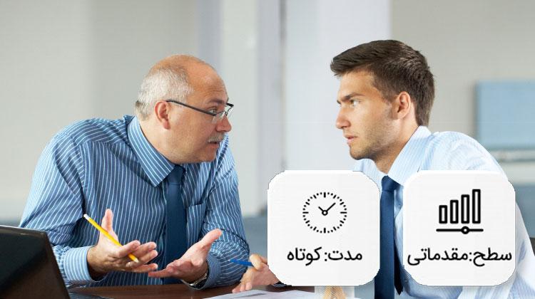 آموزش معرفی و احوال پرسی به زبان انگلیسی - قسمت چهارم